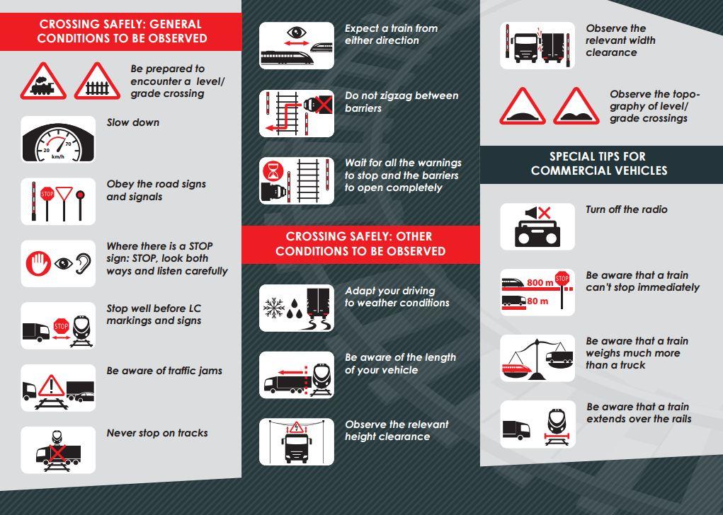 level crossings truck drivers 2