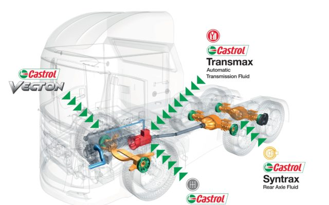 Castrol in it for the long haul